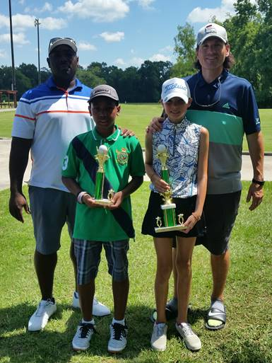 2018 Adult-Child Tournament: Youth Division – Tournament Results