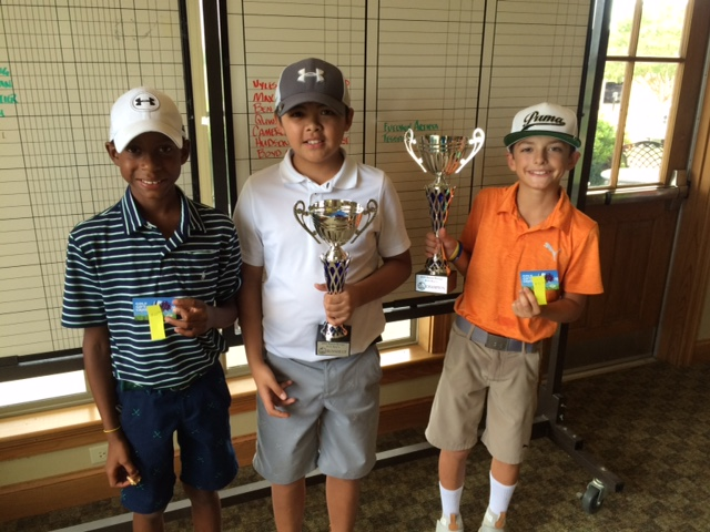 2018 Baton Rouge Junior Championship – Tournament Results