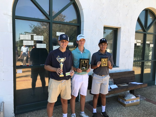 2019 Junior Championship – Tournament Results