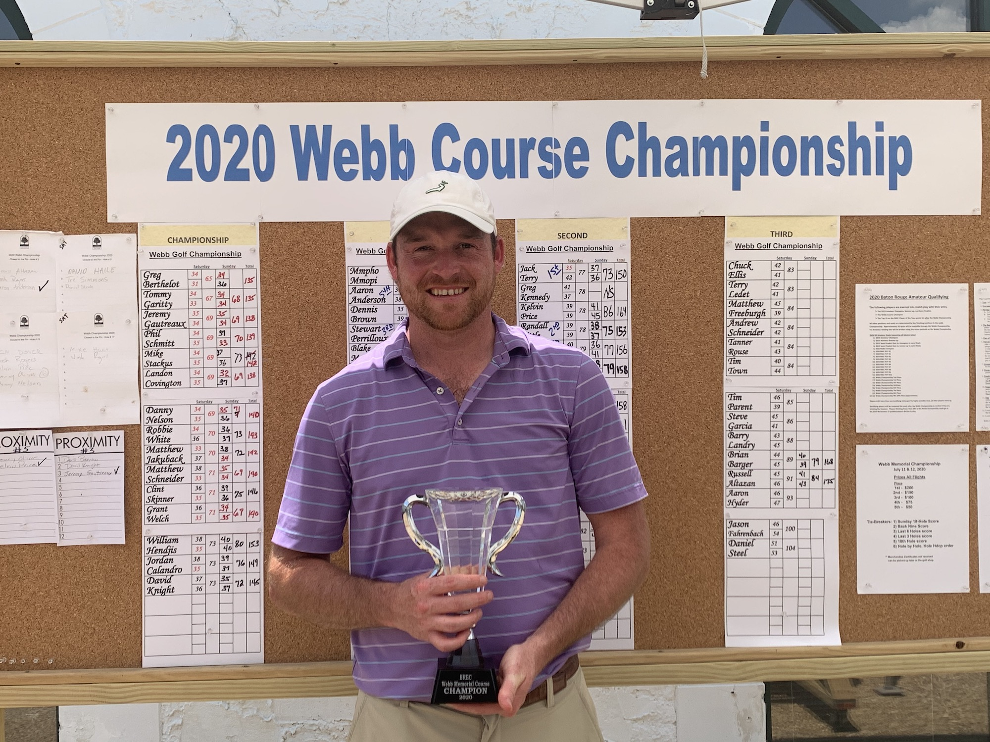 Webb Memorial Championship 2020 – Tournament Results