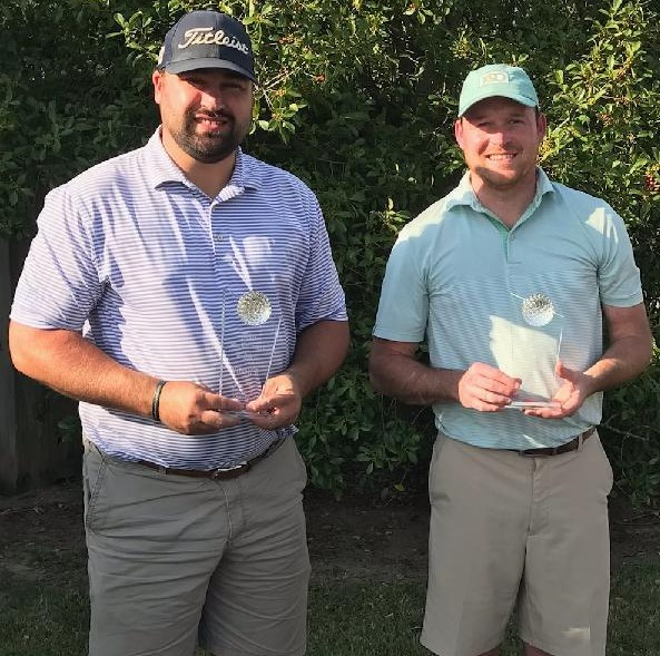Plainsman Four-Ball 2020 – Tournament Results
