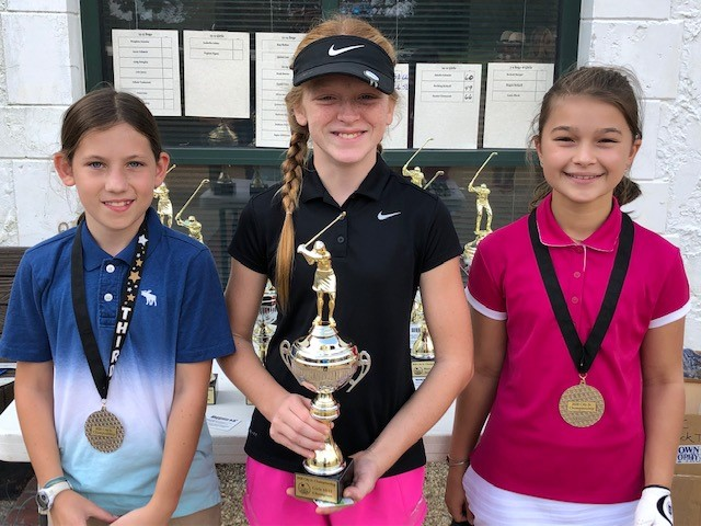 Junior Championship 2020 – Tournament Results